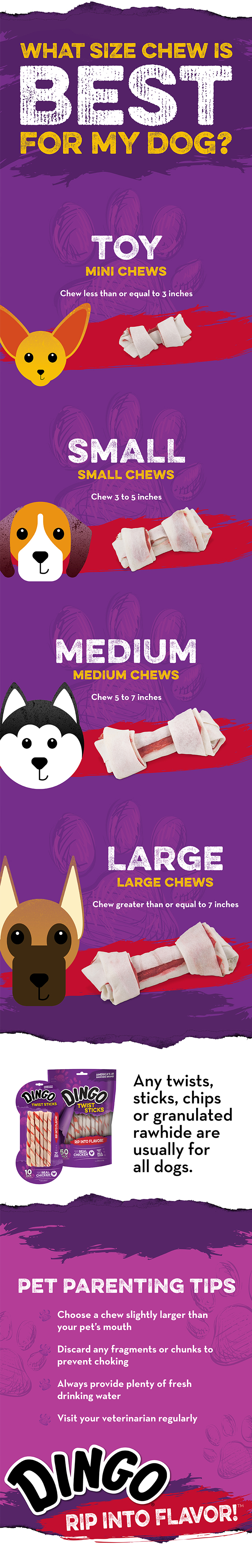 Rawhide Chew Size Infographic